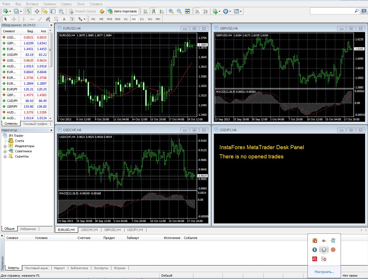 Программы для анализа рынка форекс работающие с метатрейдер программы для анализа рынка форекс работающие с метатрейдер